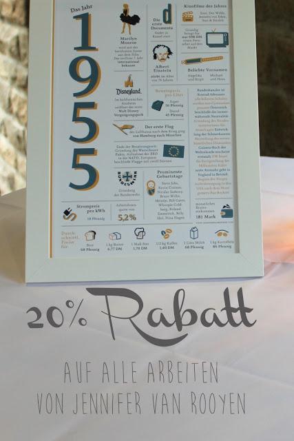 Jahreschronik Jennifer van Rooyen Grafikdesign