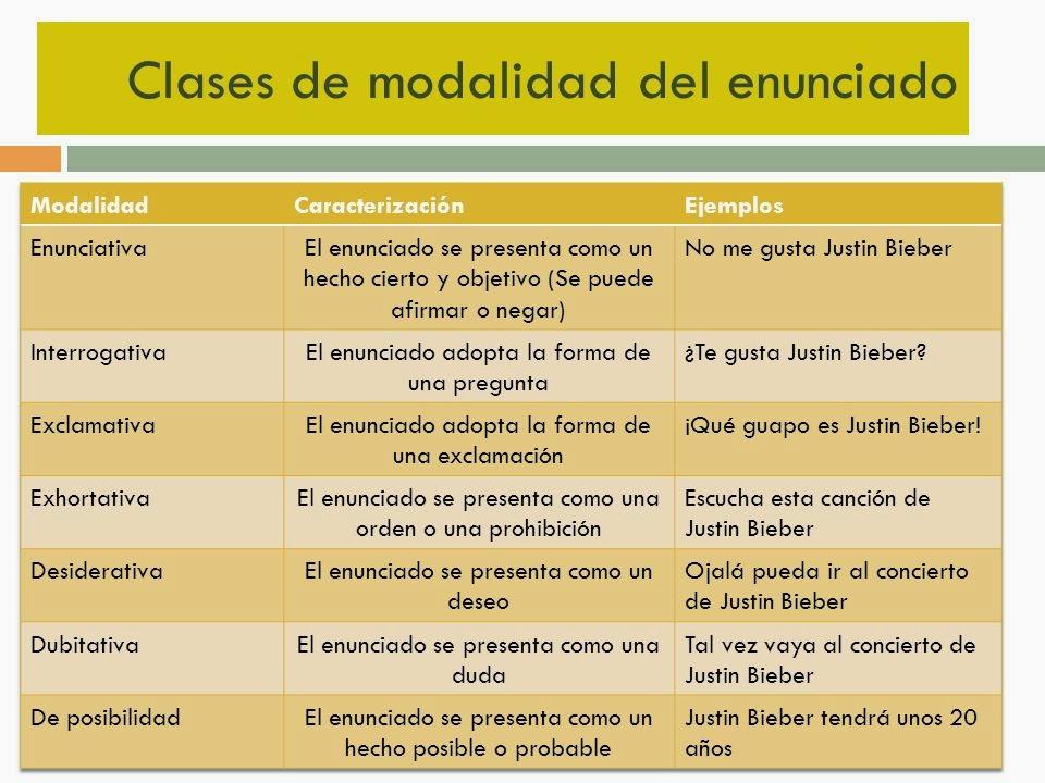 Lengua Castellana y Literatura : febrero 2015