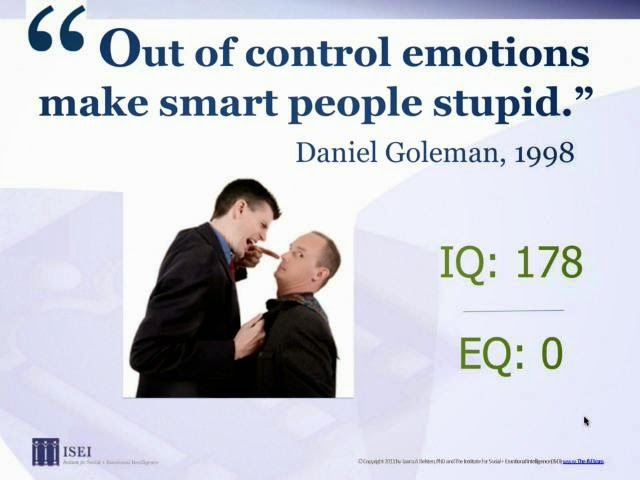 emotional quotient research paper However the concept of emotional intelligence or emotional quotient is relatively new in the field of psychological research emotional quotient research paper.