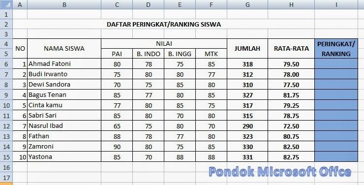 contoh data menentukan ranking