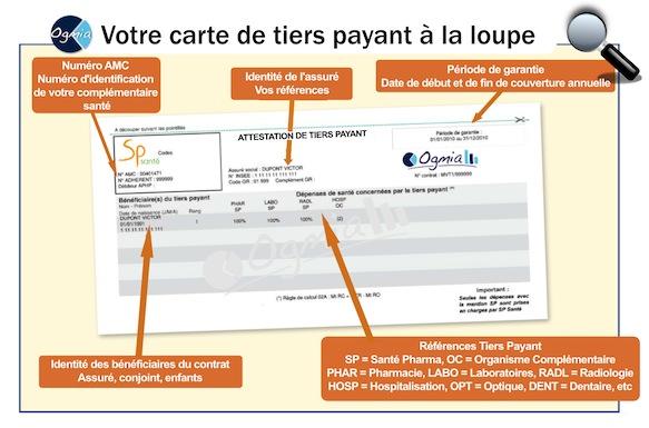 Ogmia blog des assurances collectives carte de tiers - A quoi sert le plafond de la securite sociale ...