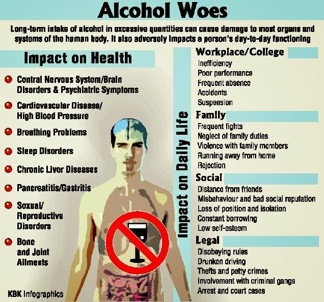 how to stop drinking alcohol tips in tamil