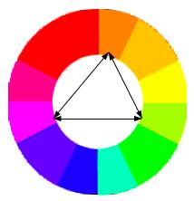 belajar grafis desain teori warna dasar