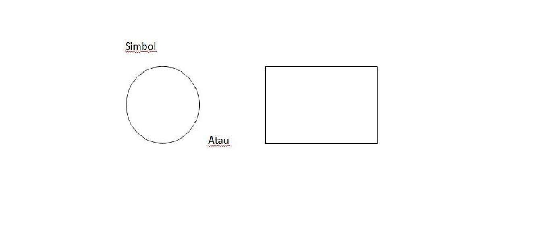 Fajar ajoy pengertian dfd data flow diagram dan contoh gambar alur data data flow ccuart Images