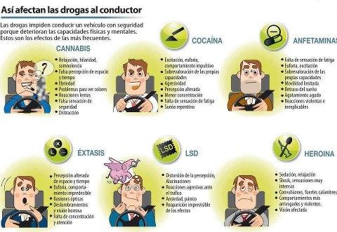 efectos de las personas: