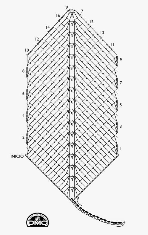 El blog de Dmc: Patrón de ganchillo de regalo: hojas bajo platos