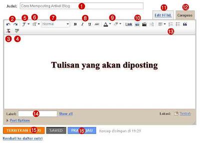 cara memposting di blog, posting artikel di blog, memposting artikel, memposting artikel di blog