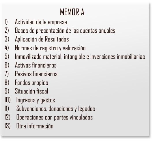 Contabilidad conceptos b sicos de contabilidad el for Memoria empresa