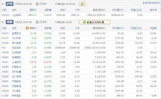 中国株コバンザメ投資ウォッチ銘柄watch20130703