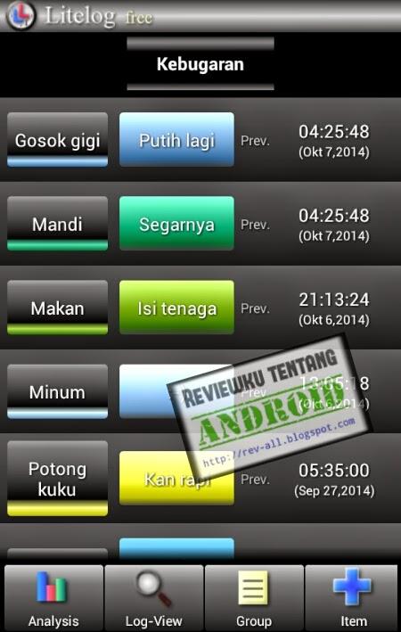 Tampilan utama aplikasi android LITELOG FREE versi 1.2.4 - Aplikasi untuk mencatat aktivitas dengan cepat dan mengetahui riwayat aktivitas Anda dalam bentuk teks dan grafik (rev-all.blogspot.com)