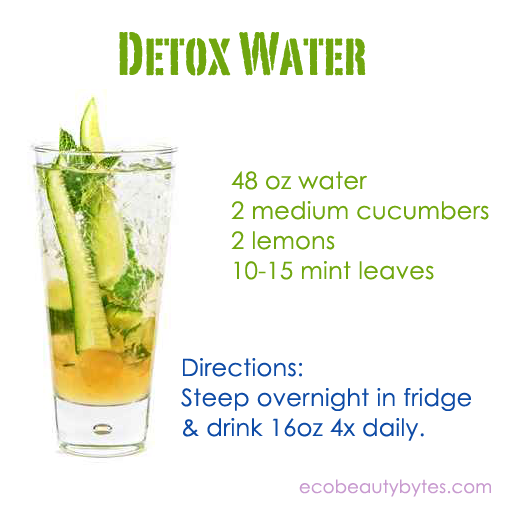 Anti-Aging and Anti-Bloat Detox Water (click to see recipe) I hope you found these recipes helpful! All the Detox Bottles are available on alltechlife.ml!