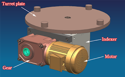 rotary indexer, turret, gear and motor