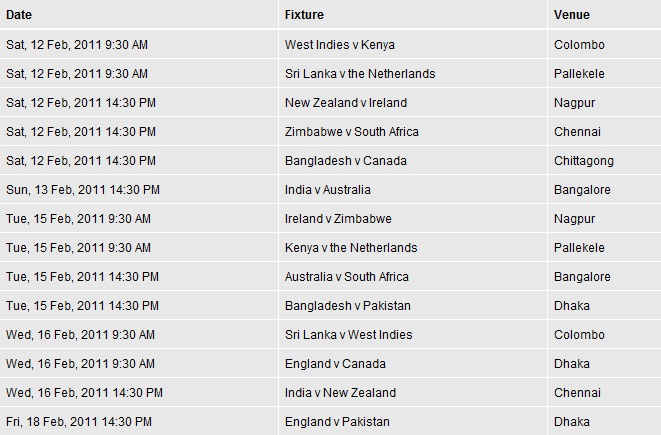 world cup 2011 cricket time table. schedule of world cup 2011 in