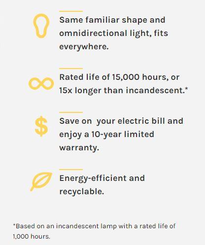 finally bulb stats