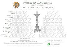Proyecto Candelería