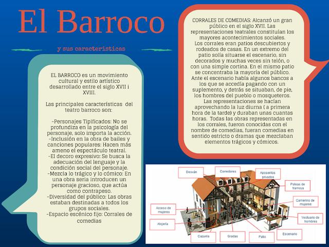Barroco: teatro