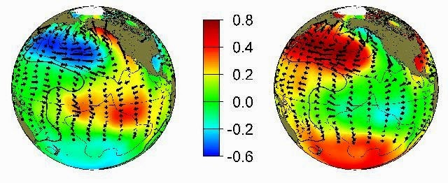 Departures from average sea-surface temperature (degrees C) and wind (arrows) that typically prevail when the Pacific Decadal Oscillation is in its positive mode (left) and negative mode (right). (Credit: University of Washington) Click to Enlarge.