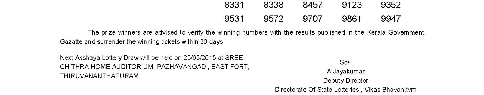 AKSHAYA Lottery AK 181 Result 18-3-2015