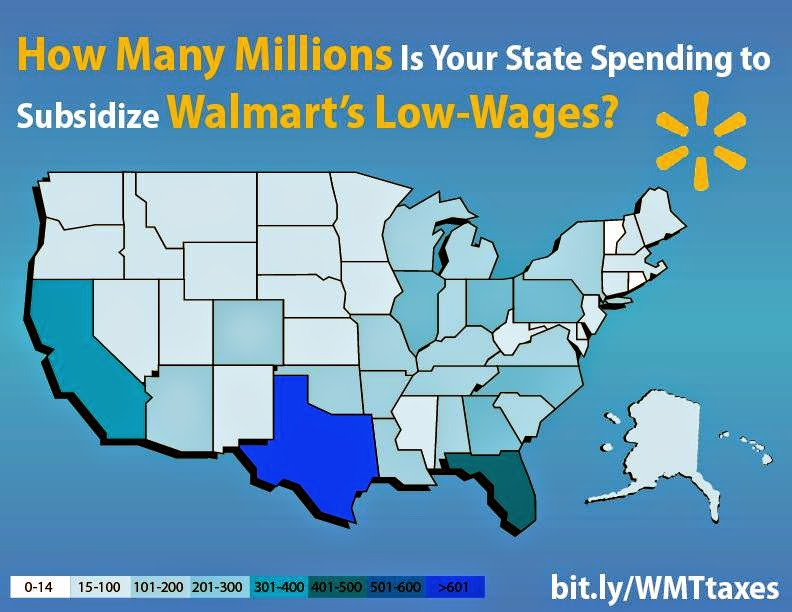 Walmart's Welfare