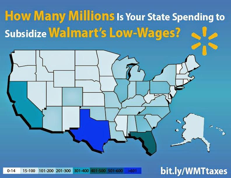 Walmart's Welfare