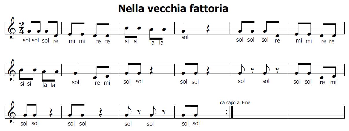 Favoloso Musica e spartiti gratis per flauto dolce: Nella vecchia fattoria CX38