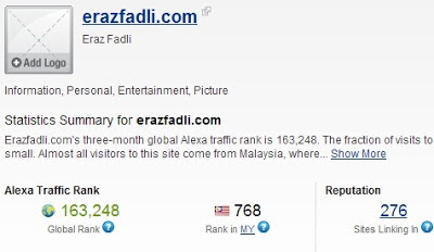 Traffic Rank Alexa.com Blog Eraz Fadli