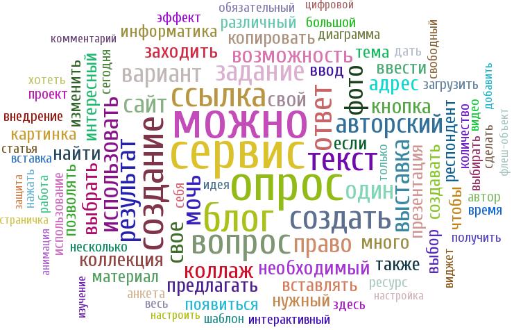 Программа для создания облаков слов