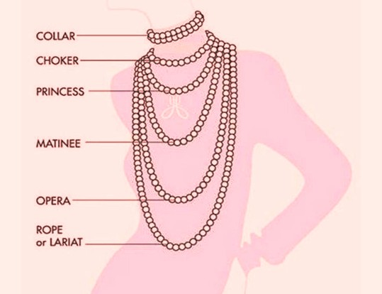 How to choose the right necklace for your neckline