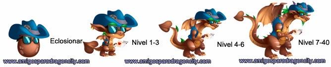 imagen del crecimiento del dragon poker