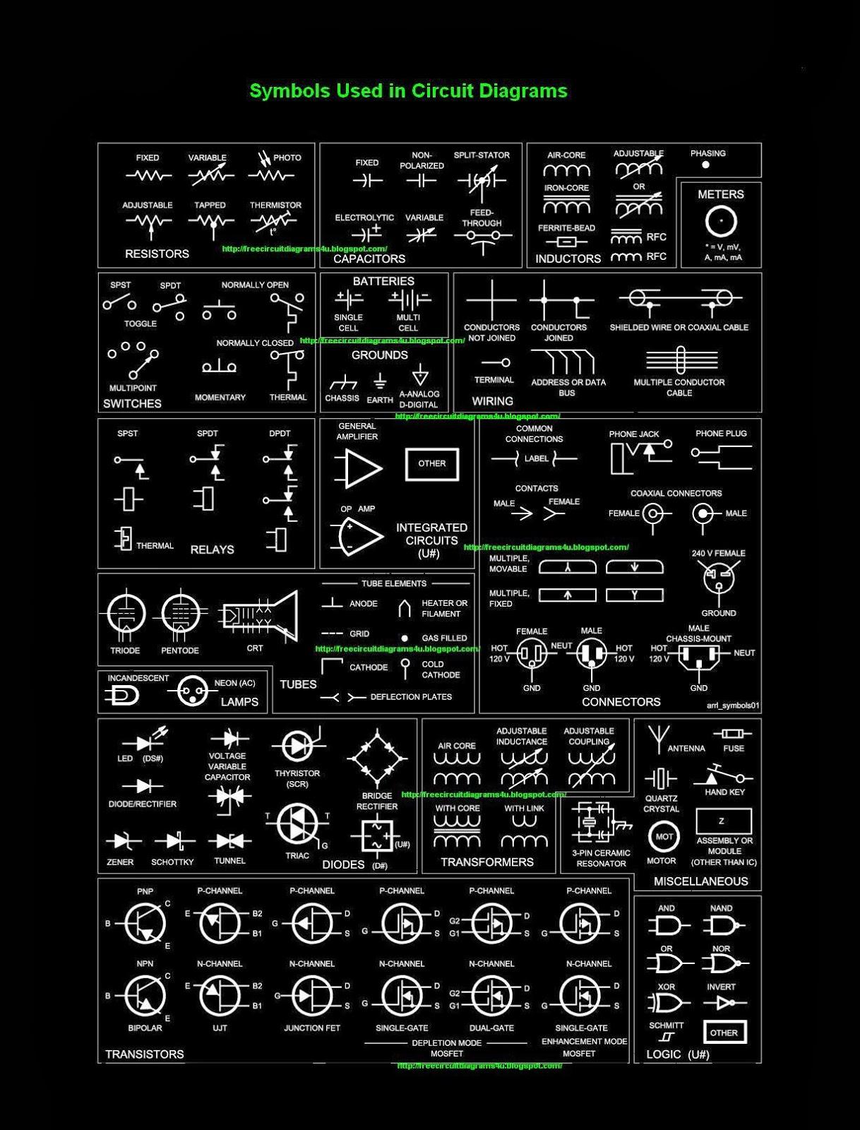 FREE CIRCUIT DIAGRAMS 4U: Symbols used in Circuit Diagrams