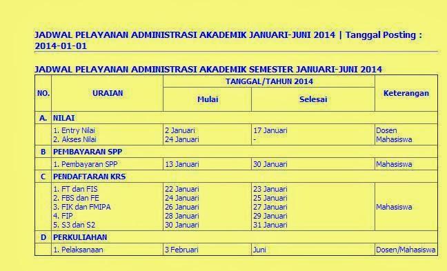 Jadwal Pelayanan Akademik UNP