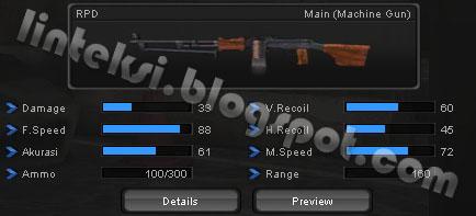 Senjata Pointblank RPD