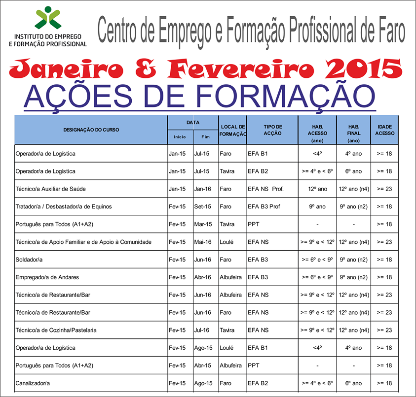 cursos efa financiados Algarve 2015