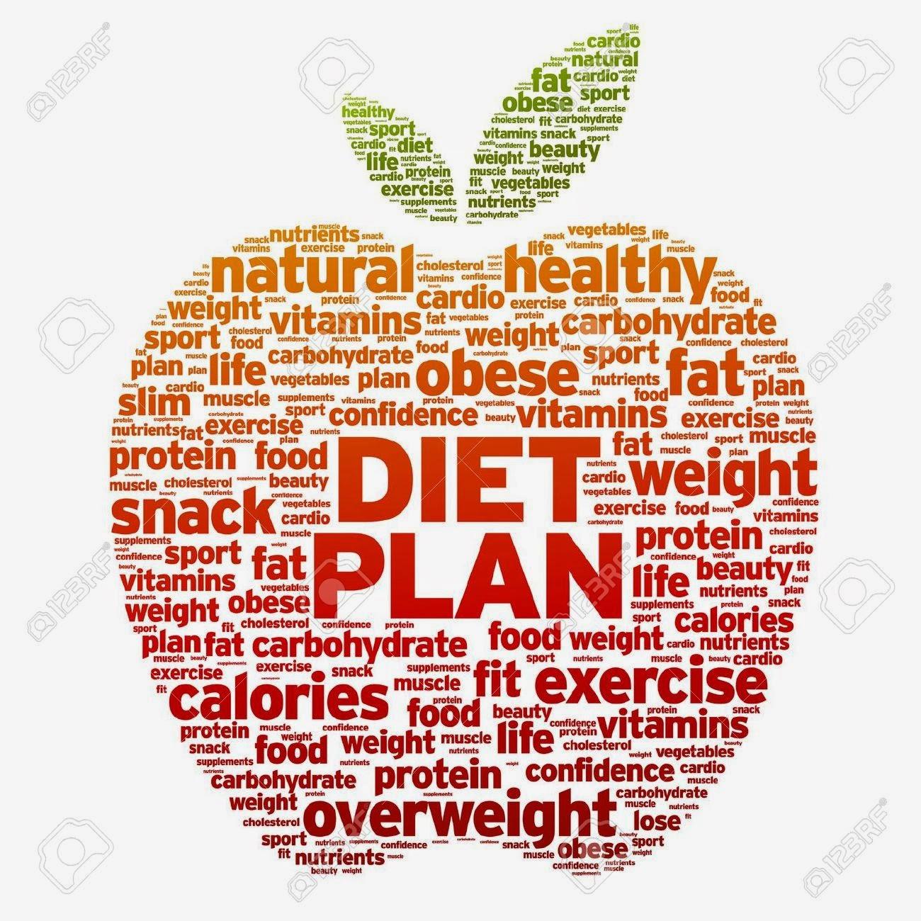 Buah Epal Membantu Anda Berdiet