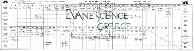Evanescence Mixing What You Want In the studio Multitracks setting  Greece