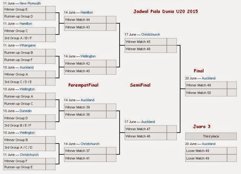 jadwal piala dunia u20