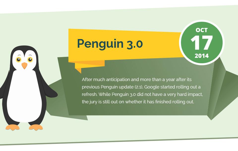 Cập nhật Penguin 3.0