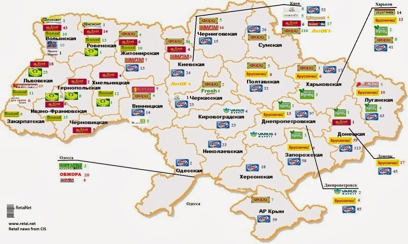 map of ukraine discounters and convenience stores