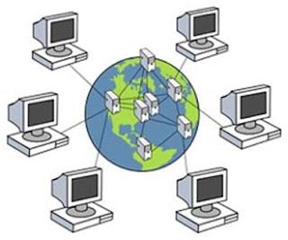 WAN ( Wide Area Netwwork )
