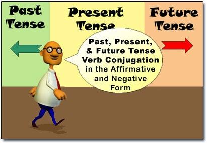 Belajar Tenses Bahasa Inggris