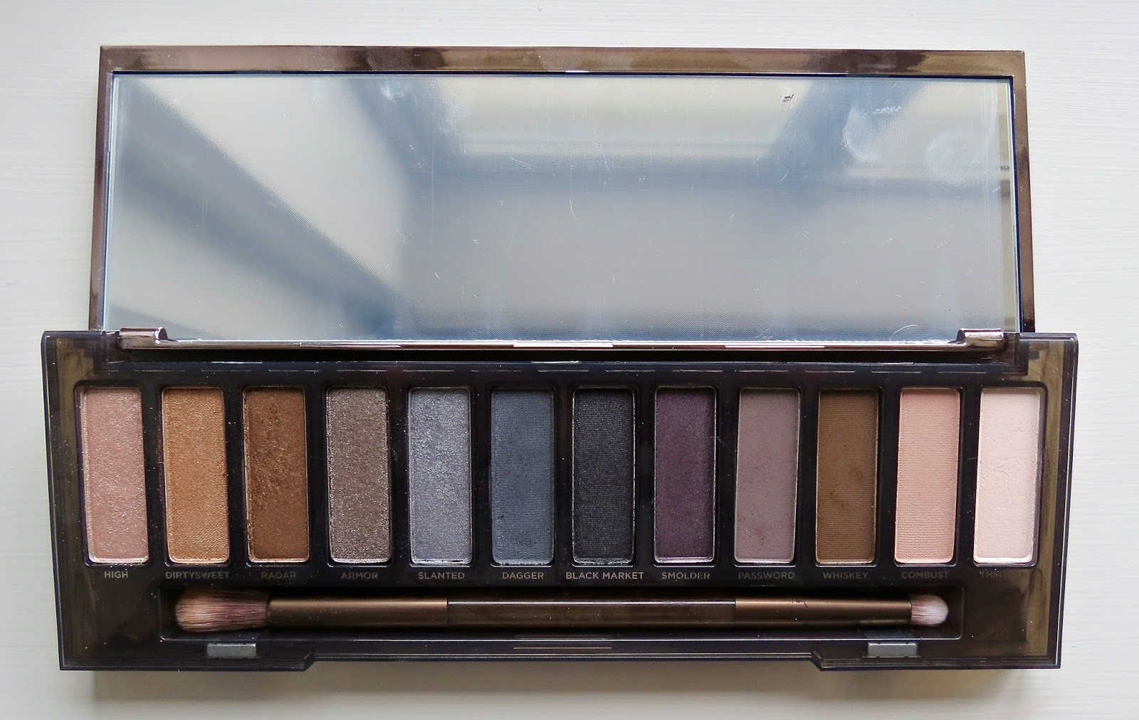Laura Lucie Urban Decay Naked Smoky Palette Review Eyeshadow From Left To Right High Dirtysweet Radar Armor Slanted Dagger