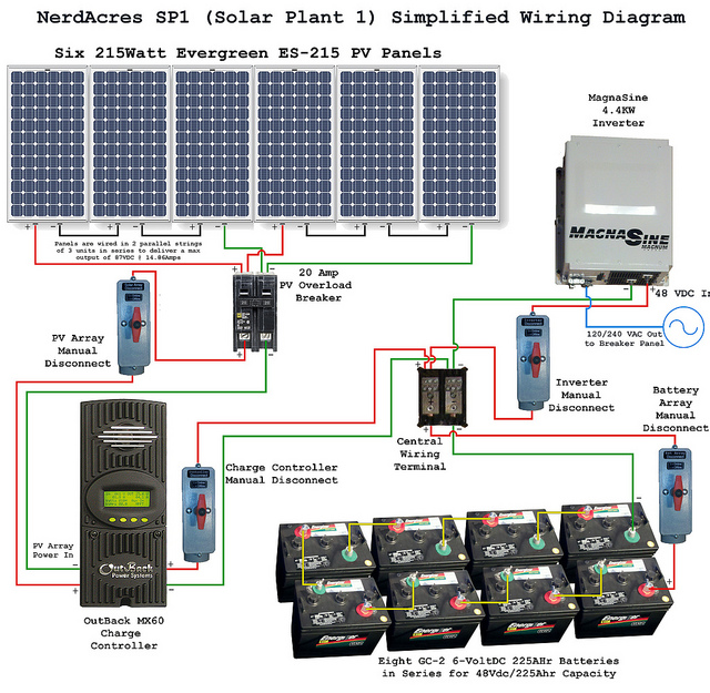Solar Power System Wiring Diagram 28 on solar electric fence installation diagram