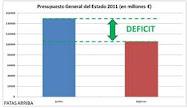 Presupuesto del Estado y deuda