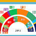 THE NETHERLANDS, April 2015. Peil.nl poll (2)
