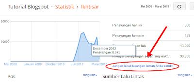 Statistic,lacak tayang,statistic tayang,sumber traffic,statistik