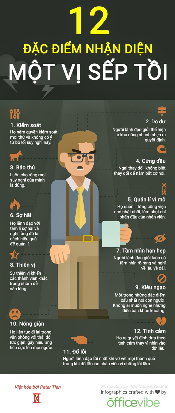 12 đặc điểm nhận diện sếp tồi