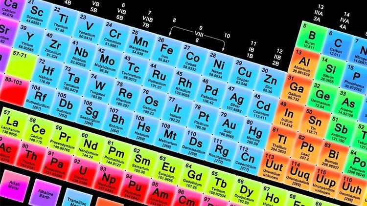 tabla periodica con nombres grupos y periodos grande images tabla periodica con nombres grupos y periodos - Tabla Periodica Con Nombres Hd