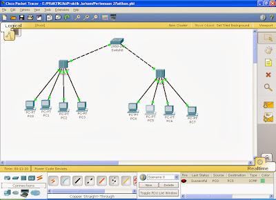 Membangan jaringan menggunakan switch hub