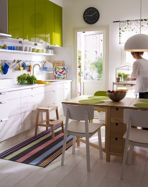 Decorating Kitchens in White