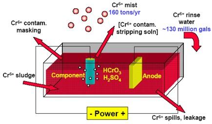Cara Membuat Pompa Air Abadi
